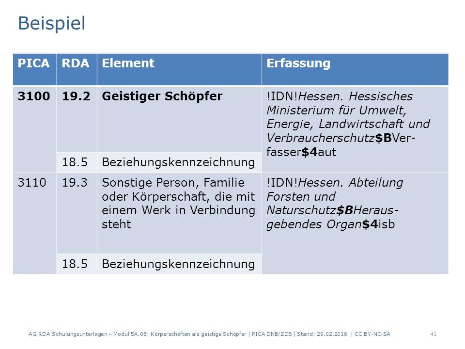 AG RDA Schulungsunterlagen – Modul 5A.08: Körperschaften als geistige Schöpfer | PICA DNB/ZDB | Stand: 29.02.2016 | CC BY-NC-SA41 Beispiel PICARDAElementErfassung 310019.2Geistiger Schöpfer!IDN!Hessen.