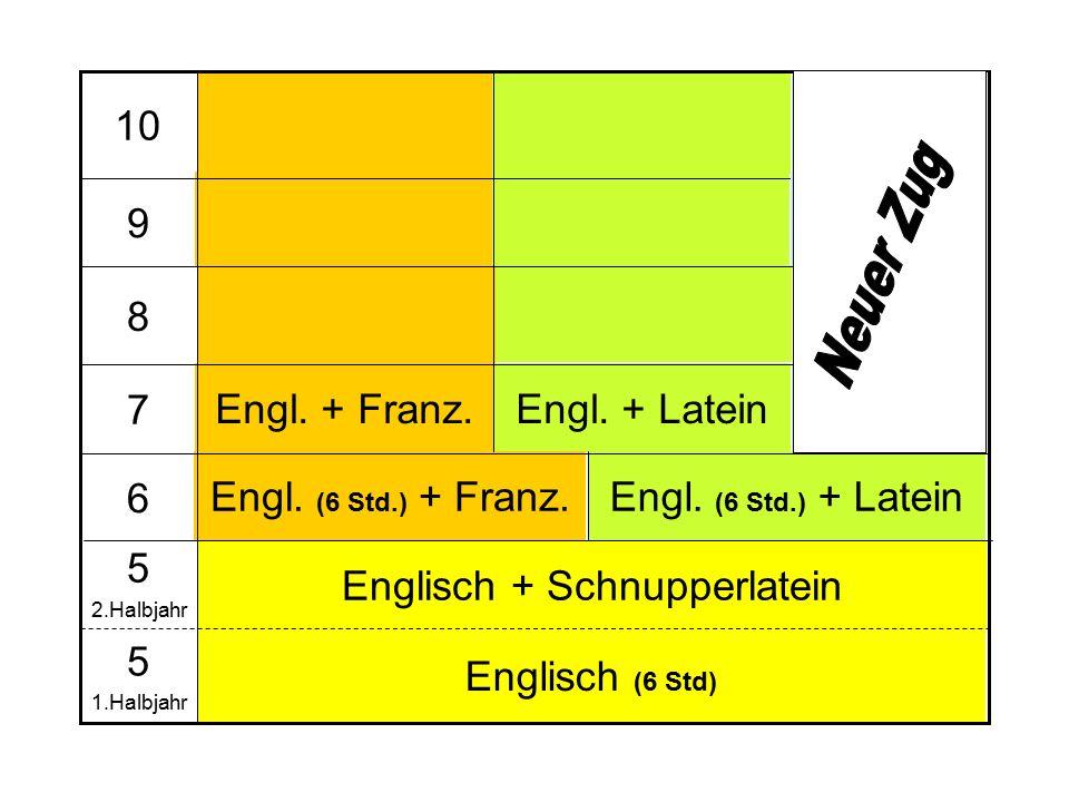EK Engl. + Latein Bio+GK Bio EK+G Engl. + Franz.