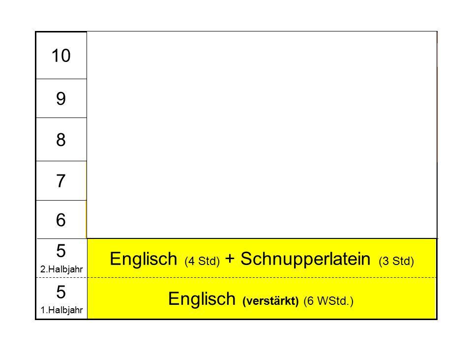 14.40 13.50 Mathematik Englisch MusikBNT 12.15 ReligionSportGeographieMathematik 11.25 DeutschBiologieReligionBild.