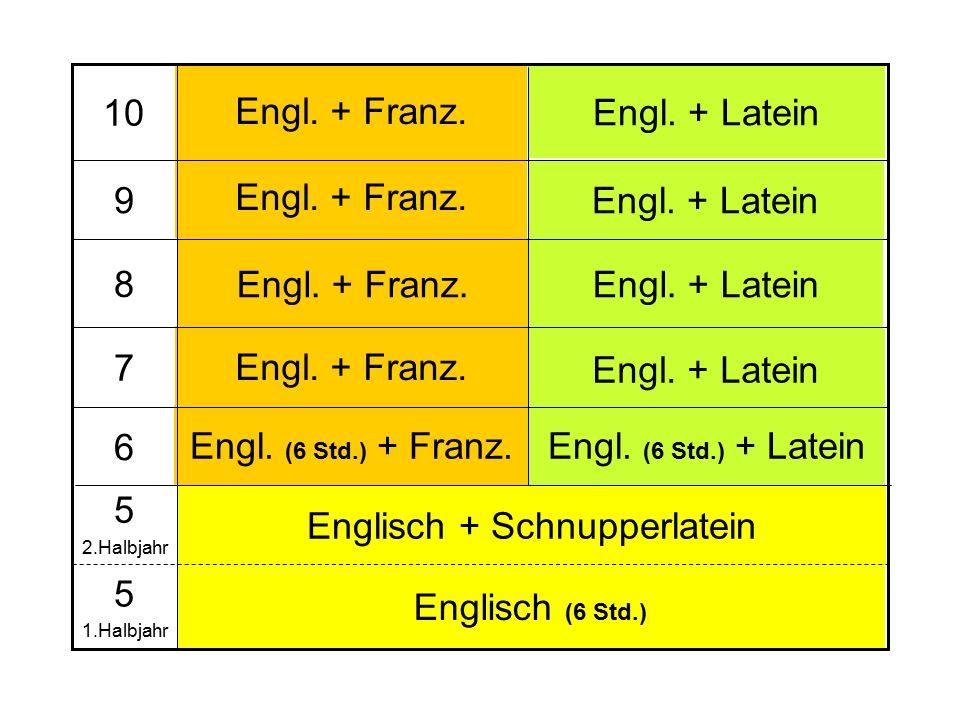 Engl. (6 Std.) + Latein Engl. + Franz. Engl. + Latein Engl.