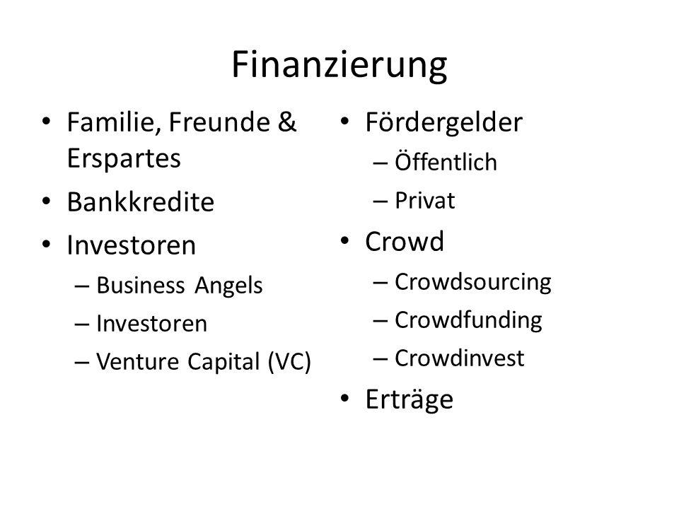 Finanzierung Familie, Freunde & Erspartes Bankkredite Investoren – Business Angels – Investoren – Venture Capital (VC) Fördergelder – Öffentlich – Privat Crowd – Crowdsourcing – Crowdfunding – Crowdinvest Erträge