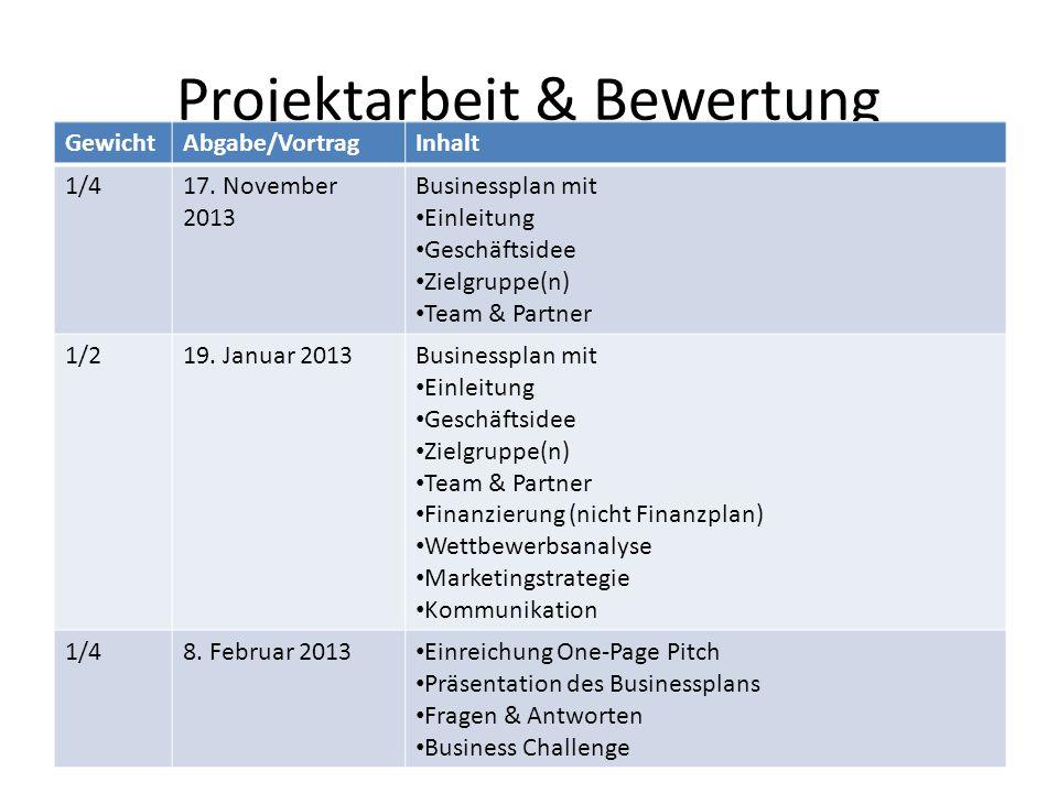 Projektarbeit & Bewertung GewichtAbgabe/VortragInhalt 1/417.