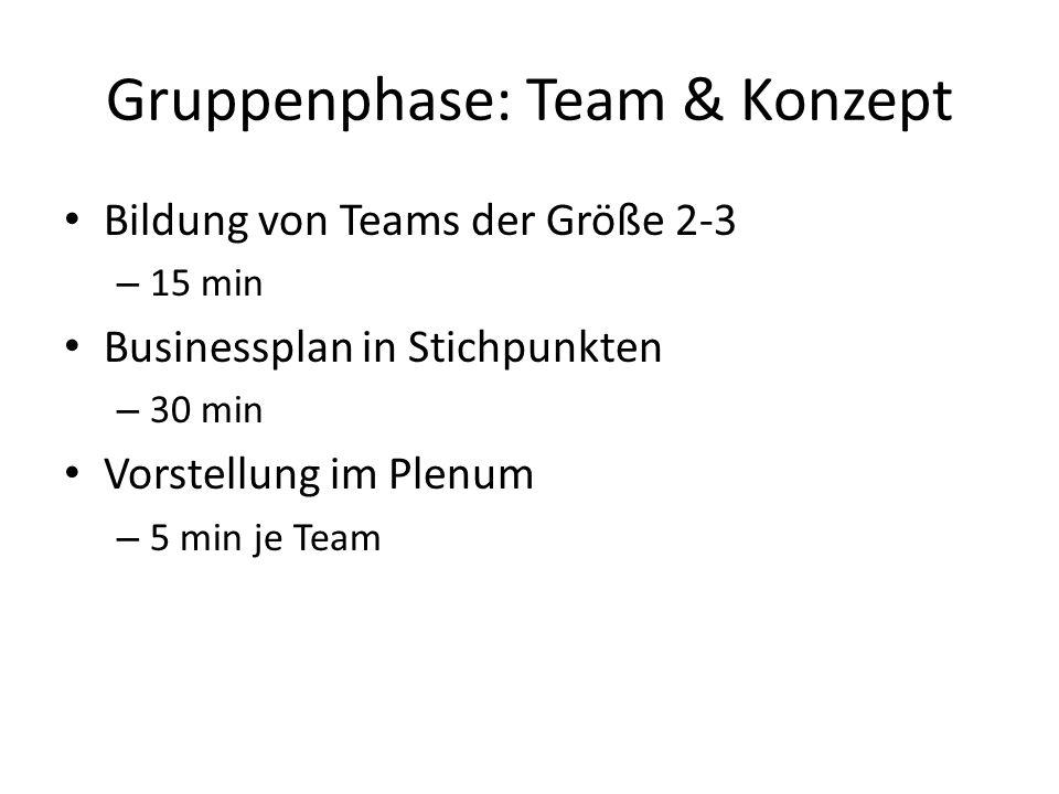 Gruppenphase: Team & Konzept Bildung von Teams der Größe 2-3 – 15 min Businessplan in Stichpunkten – 30 min Vorstellung im Plenum – 5 min je Team