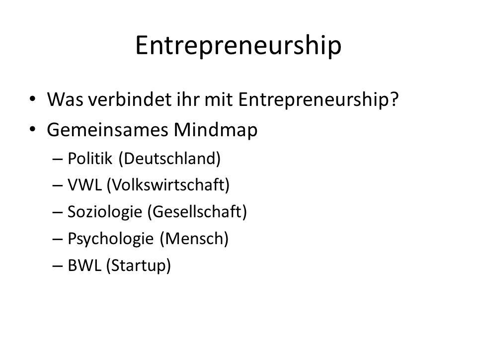 Entrepreneurship Was verbindet ihr mit Entrepreneurship.