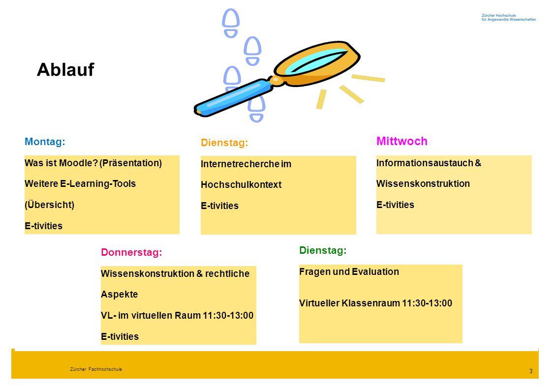Zürcher Fachhochschule 3 Dienstag: Internetrecherche im Hochschulkontext E-tivities Mittwoch Informationsaustauch & Wissenskonstruktion E-tivities Mon