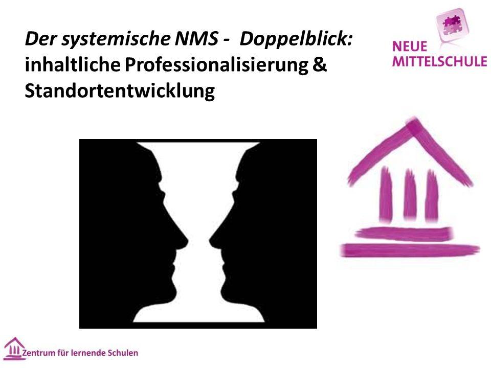 Der systemische NMS - Doppelblick: inhaltliche Professionalisierung & Standortentwicklung