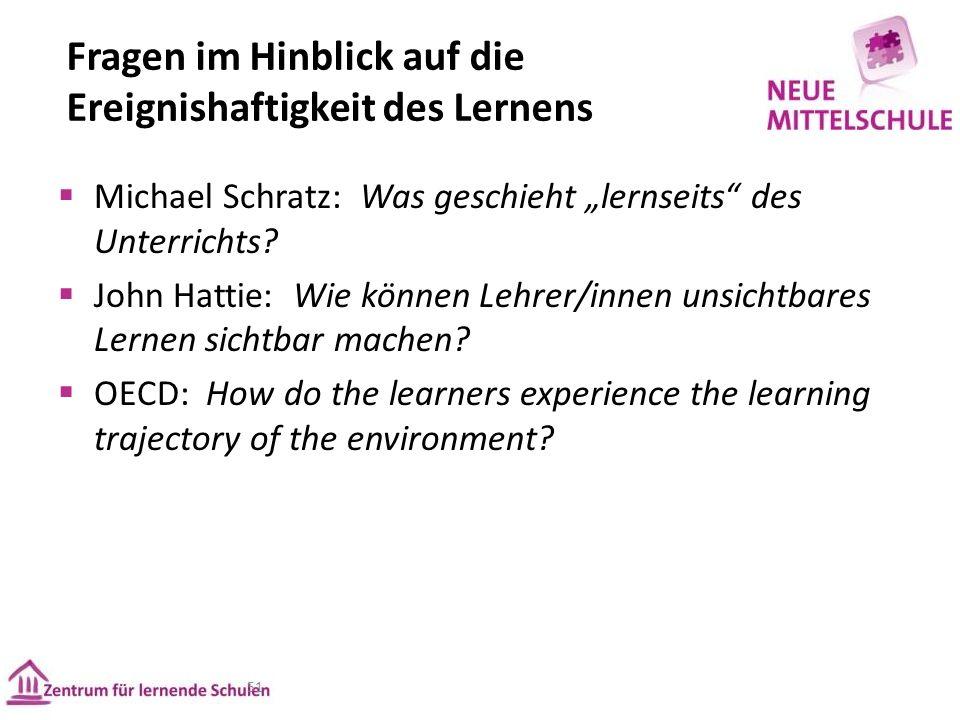 """Fragen im Hinblick auf die Ereignishaftigkeit des Lernens 51  Michael Schratz: Was geschieht """"lernseits des Unterrichts."""