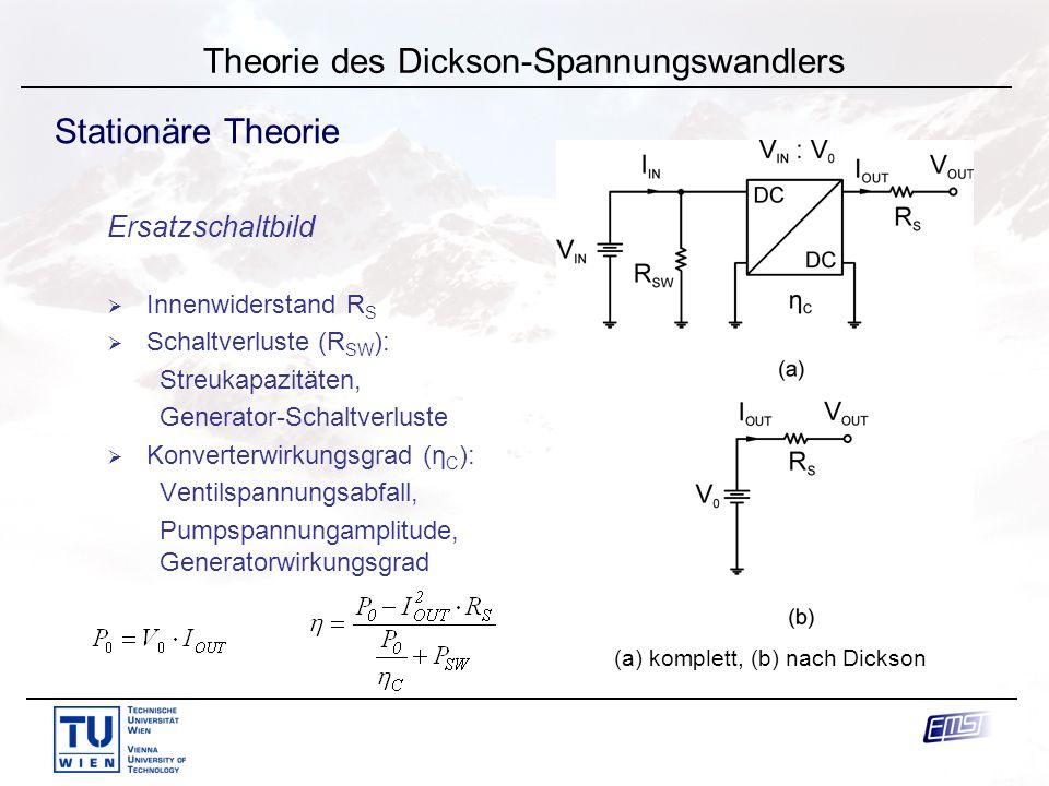 J. Knorr Theorie des Dickson-Spannungswandlers Stationäre Theorie Ersatzschaltbild  Innenwiderstand R S  Schaltverluste (R SW ): Streukapazitäten, G