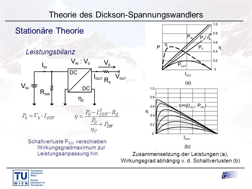 J. Knorr Theorie des Dickson-Spannungswandlers Stationäre Theorie Leistungsbilanz Schaltverluste P SW verschieben Wirkungsgradmaximum zur Leistungsanp