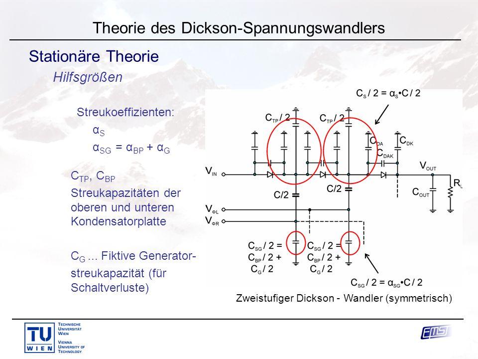 J. Knorr Theorie des Dickson-Spannungswandlers Stationäre Theorie Hilfsgrößen Streukoeffizienten: α S α SG = α BP + α G C TP, C BP Streukapazitäten de