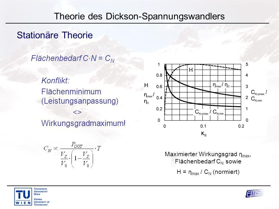 J. Knorr Theorie des Dickson-Spannungswandlers Stationäre Theorie Flächenbedarf C·N = C N Konflikt: Flächenminimum (Leistungsanpassung) <> Wirkungsgra
