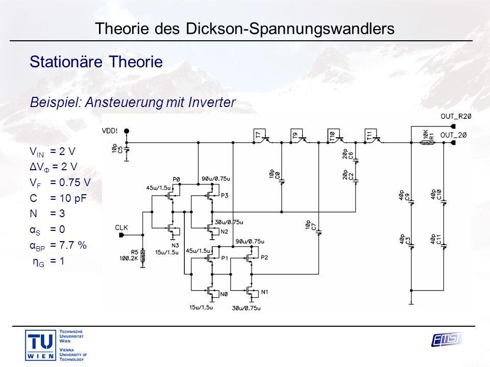 J. Knorr Theorie des Dickson-Spannungswandlers Stationäre Theorie Beispiel: Ansteuerung mit Inverter V IN = 2 V ΔV Φ = 2 V V F = 0.75 V C = 10 pF N= 3