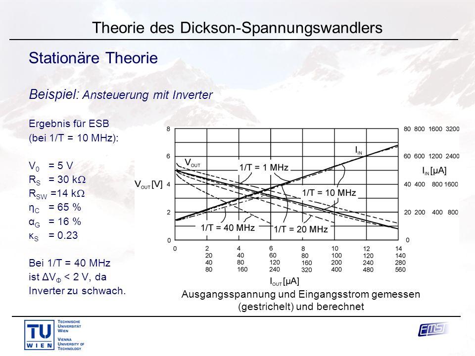 J. Knorr Theorie des Dickson-Spannungswandlers Stationäre Theorie Beispiel: Ansteuerung mit Inverter Ergebnis für ESB (bei 1/T = 10 MHz): V 0 = 5 V R