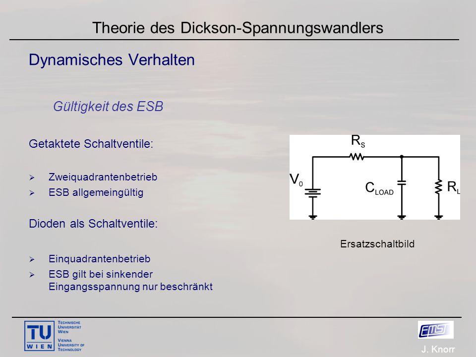 J. Knorr Theorie des Dickson-Spannungswandlers Dynamisches Verhalten Gültigkeit des ESB Getaktete Schaltventile:  Zweiquadrantenbetrieb  ESB allgeme