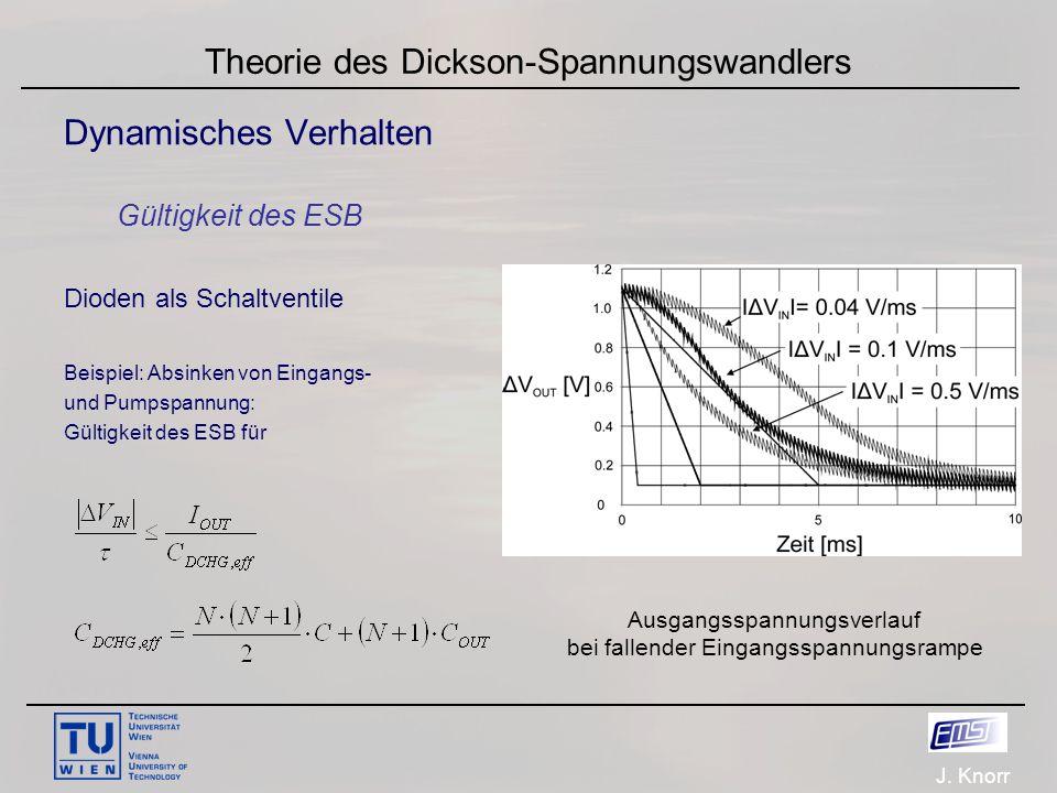 J. Knorr Theorie des Dickson-Spannungswandlers Dynamisches Verhalten Gültigkeit des ESB Dioden als Schaltventile Beispiel: Absinken von Eingangs- und