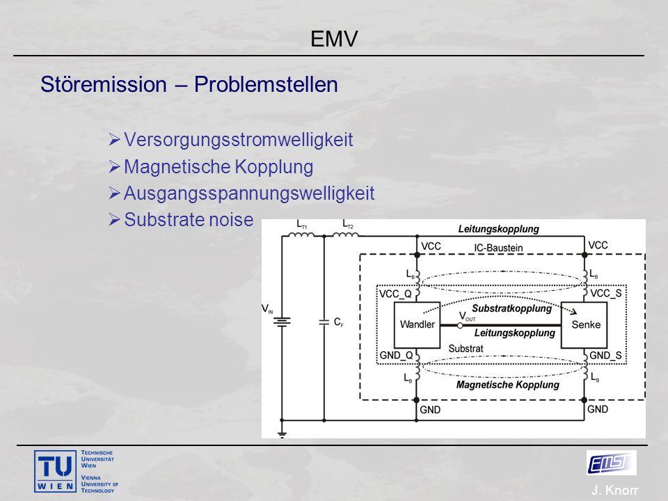 J. Knorr EMV Störemission – Problemstellen  Versorgungsstromwelligkeit  Magnetische Kopplung  Ausgangsspannungswelligkeit  Substrate noise