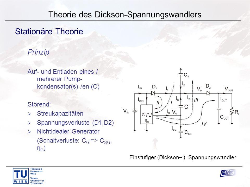 J. Knorr Theorie des Dickson-Spannungswandlers Stationäre Theorie Prinzip Auf- und Entladen eines / mehrerer Pump- kondensator(s) /en (C) Störend:  S