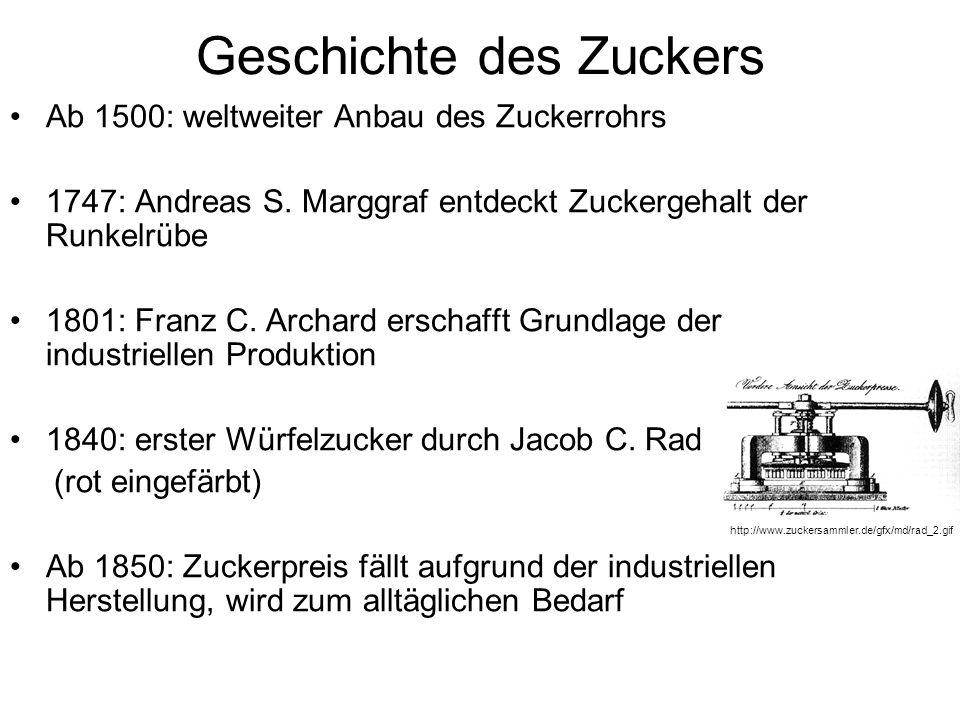 Chemie des Zuckers Monosaccharide: –Fruchtzucker - Fructose –Traubenzucker - Glucose Disaccharide: –Malzzucker- Maltose –Milchzucker- Lactose –Haushaltszucker- Saccharose Rübenzucker Rohrzucker Polysaccharide: –Stärke, Glykogen, Cellulose Sonderform: Naturzucker – Honig http://de.wikipedia.org/wiki/Melezitose#/media/File:Melezitose.png http://www.ib-rauch.de/okbau/bauchemie/glukose-ringform.gif
