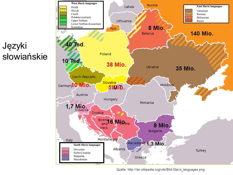 Języki słowiańskie Quelle: http://de.wikipedia.org/wiki/Bild:Slavic_languages.png 140 Mio. 38 Mio. 35 Mio. 16 Mio. 10 Mio. 8 Mio. 5 Mio. 1,7 Mio. 1,3