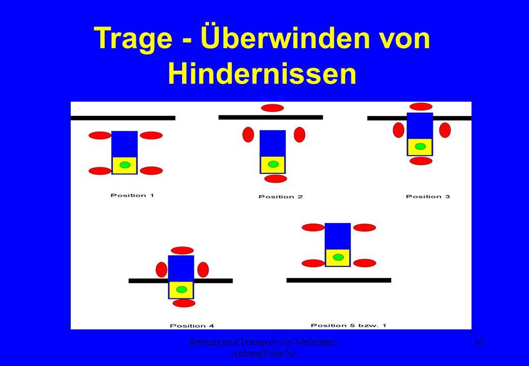 Rettung und Transport von Verletzten - Anhang Folie Nr. 10 Trage - Überwinden von Hindernissen
