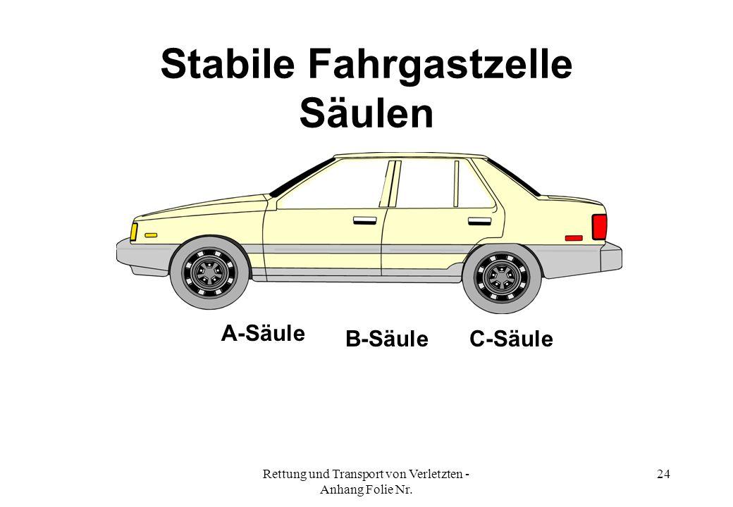 Rettung und Transport von Verletzten - Anhang Folie Nr. 24 Stabile Fahrgastzelle Säulen B-SäuleC-Säule A-Säule