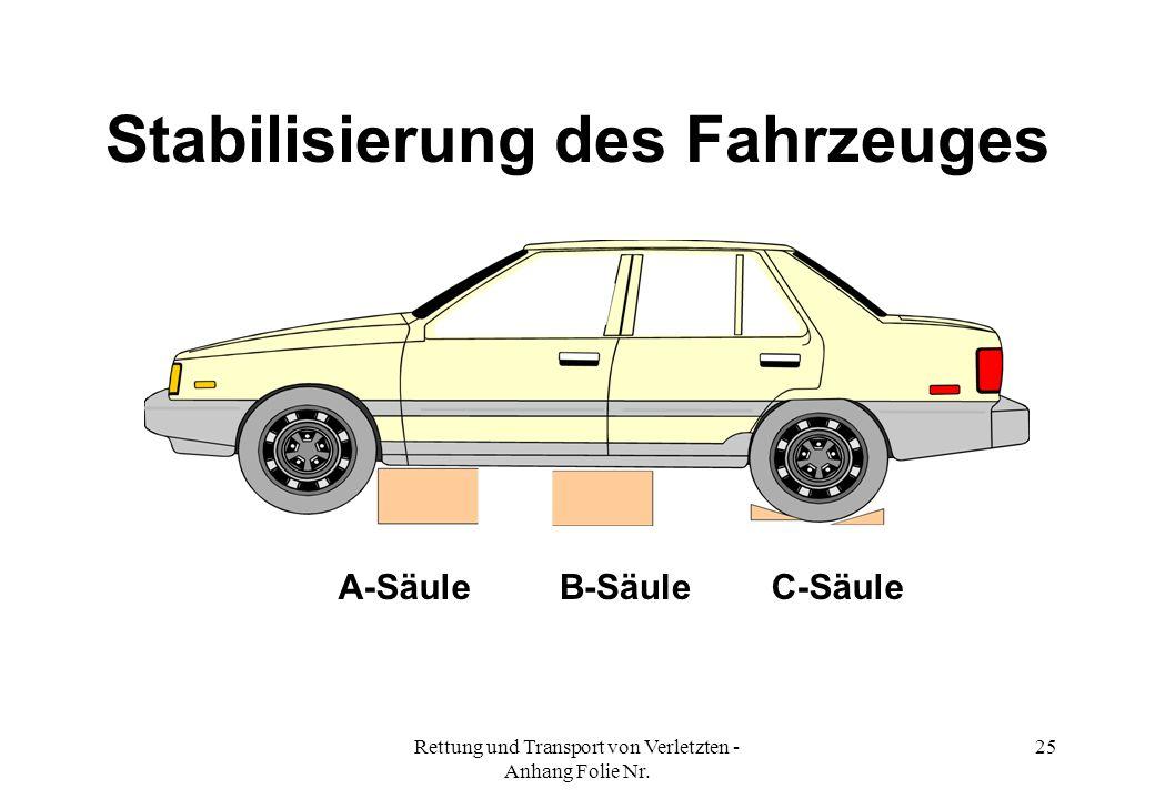 Rettung und Transport von Verletzten - Anhang Folie Nr. 25 Stabilisierung des Fahrzeuges A-SäuleB-SäuleC-Säule