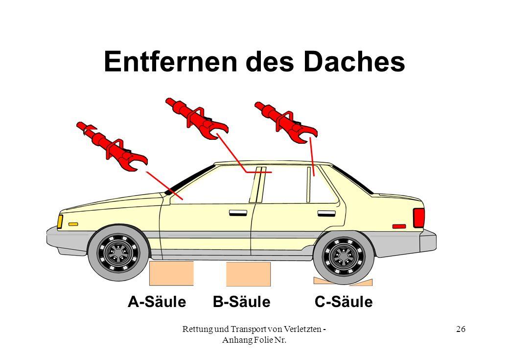 Rettung und Transport von Verletzten - Anhang Folie Nr. 26 Entfernen des Daches A-SäuleB-SäuleC-Säule