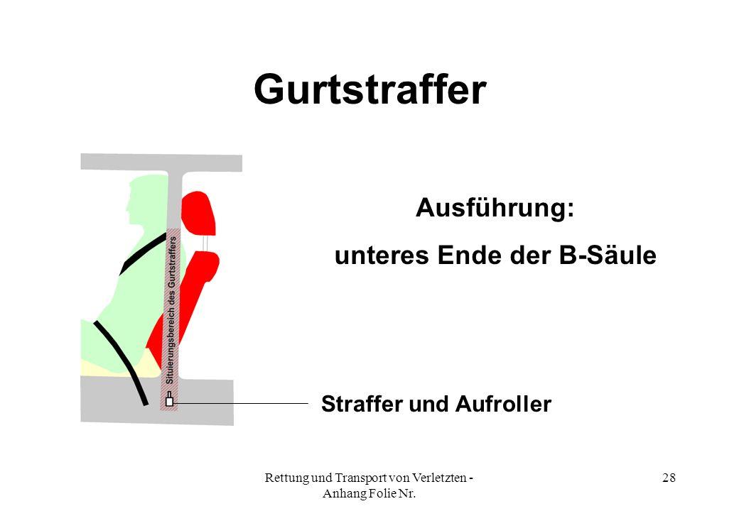 Rettung und Transport von Verletzten - Anhang Folie Nr. 28 Gurtstraffer Straffer und Aufroller Ausführung: unteres Ende der B-Säule