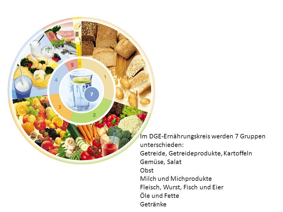 Im DGE-Ernährungskreis werden 7 Gruppen unterschieden: Getreide, Getreideprodukte, Kartoffeln Gemüse, Salat Obst Milch und Michprodukte Fleisch, Wurst, Fisch und Eier Öle und Fette Getränke