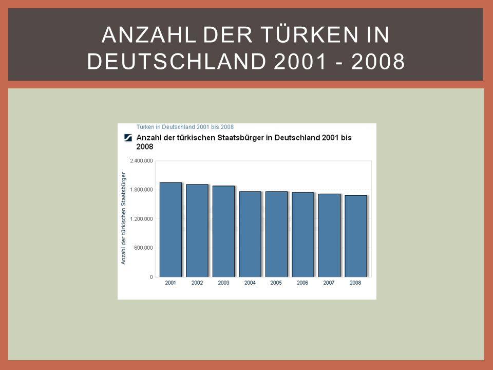 ANZAHL DER TÜRKEN IN DEUTSCHLAND 2001 - 2008