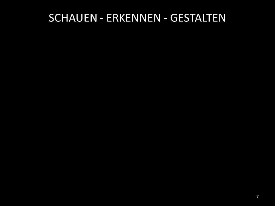 SCHAUEN - ERKENNEN - GESTALTEN 7