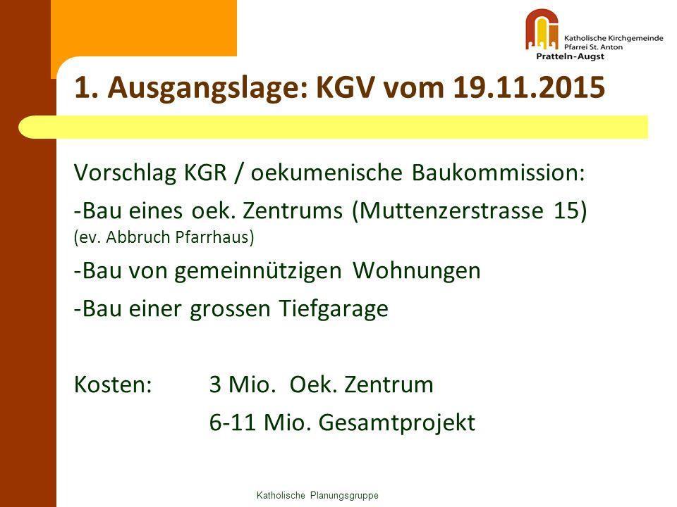 1. Ausgangslage: KGV vom 19.11.2015 Vorschlag KGR / oekumenische Baukommission: -Bau eines oek. Zentrums (Muttenzerstrasse 15) (ev. Abbruch Pfarrhaus)