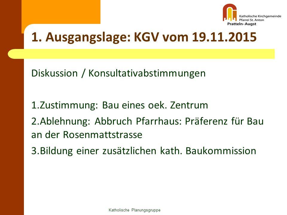 1. Ausgangslage: KGV vom 19.11.2015 Diskussion / Konsultativabstimmungen 1.Zustimmung: Bau eines oek. Zentrum 2.Ablehnung: Abbruch Pfarrhaus: Präferen