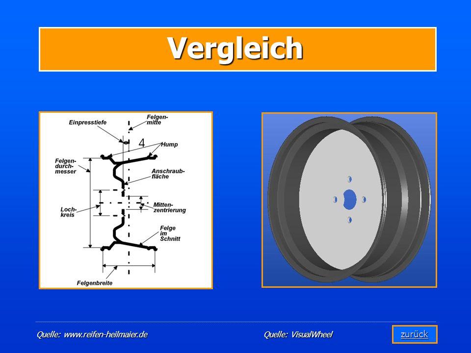 Vergleich Quelle: www.reifen-heilmaier.de Quelle: VisualWheel zurück