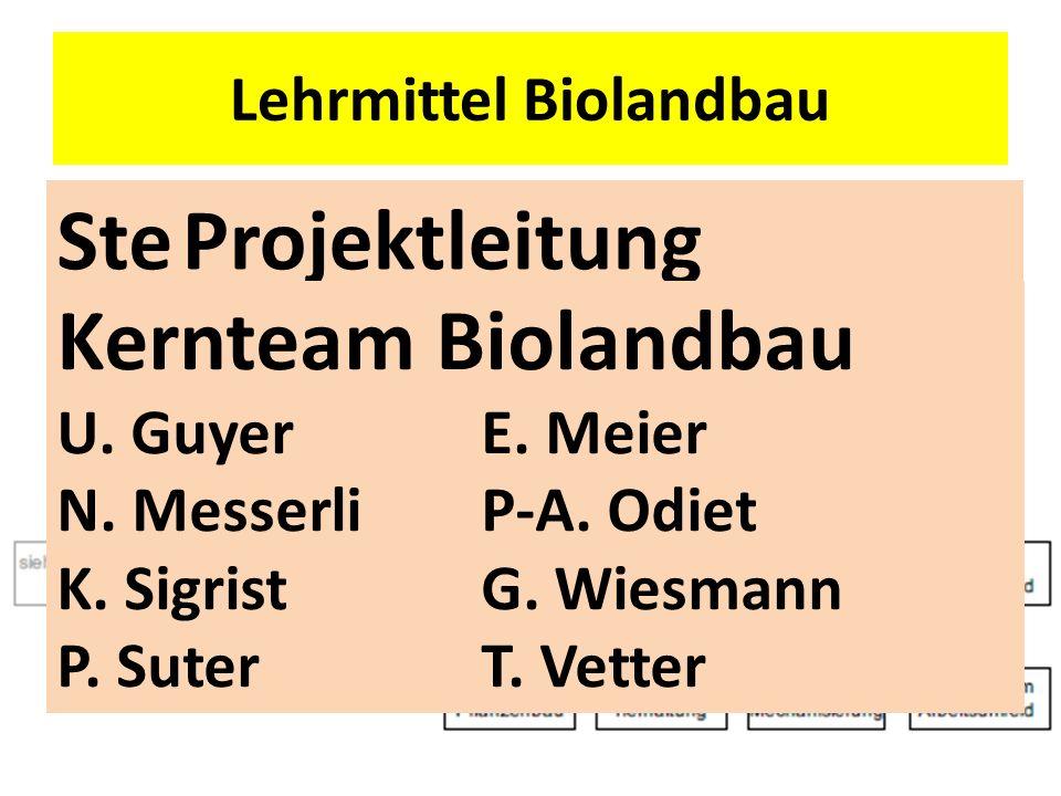 Lehrmittel Biolandbau Steuerungsausschuss Daniel Bärtschi Peter Küchler Ueli Vögli Christian Pidoux vakant lmz Projektleitung Verlagsleiter lmz (vakan
