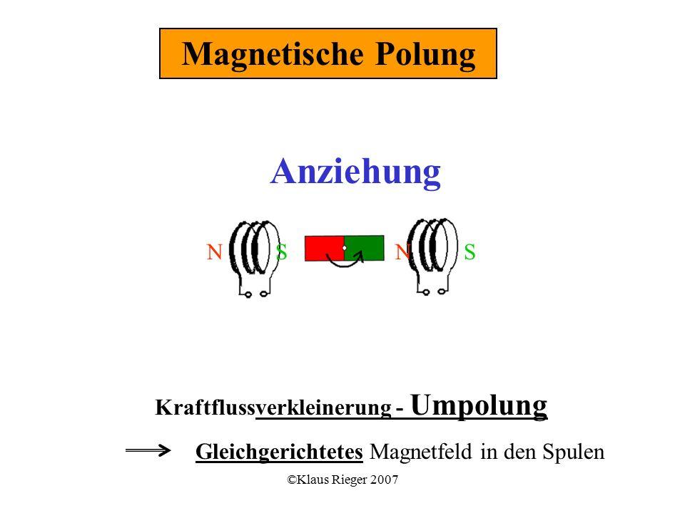 ©Klaus Rieger 2007 Kraftflussverkleinerung - Umpolung Gleichgerichtetes Magnetfeld in den Spulen Magnetische Polung NNSS Anziehung