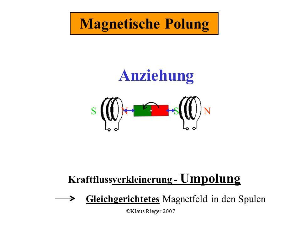 ©Klaus Rieger 2007 Kraftflussverkleinerung - Umpolung Gleichgerichtetes Magnetfeld in den Spulen Magnetische Polung SSNN Anziehung