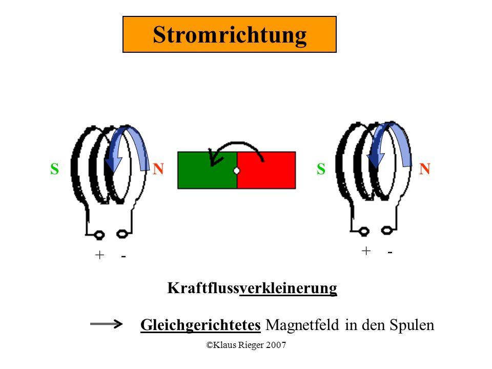 ©Klaus Rieger 2007 Kraftflussverkleinerung Gleichgerichtetes Magnetfeld in den Spulen NNSS Stromrichtung + -