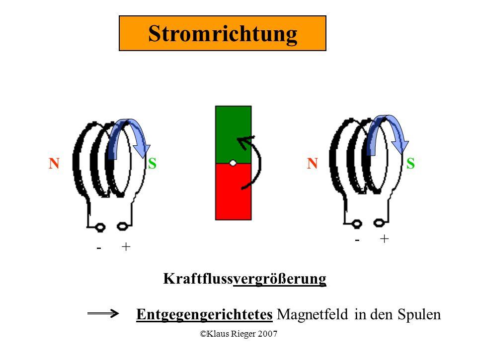 ©Klaus Rieger 2007 Kraftflussvergrößerung Entgegengerichtetes Magnetfeld in den Spulen SSNN Stromrichtung - +