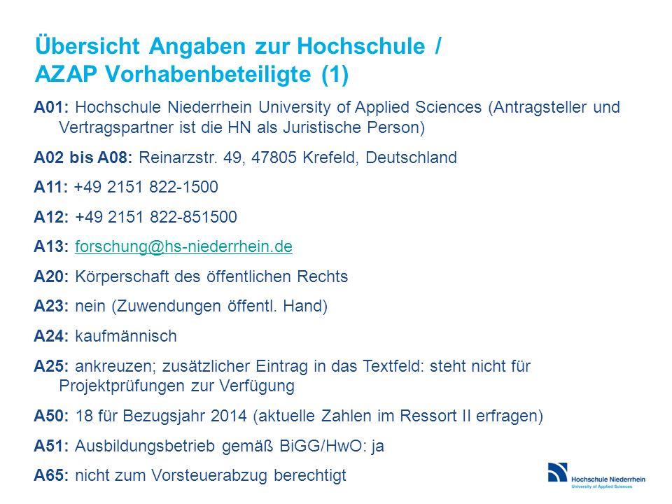 Übersicht Angaben zur Hochschule / AZAP Vorhabenbeteiligte (1) A01: Hochschule Niederrhein University of Applied Sciences (Antragsteller und Vertragspartner ist die HN als Juristische Person) A02 bis A08: Reinarzstr.