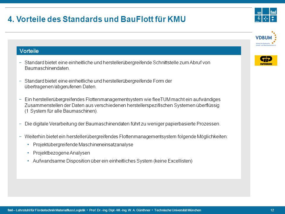 fml – Lehrstuhl für Fördertechnik Materialfluss Logistik Prof.