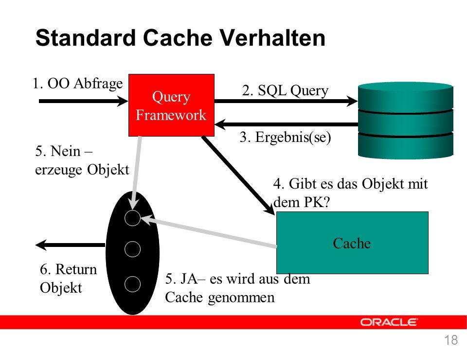 17  Für EJBQL spricht – Syntax ist an SQL angelehnt – Abfragen referenzieren Objekt-Attribute, und keine Datenbank-Spalten  Gegen EJBQL spricht – Nu
