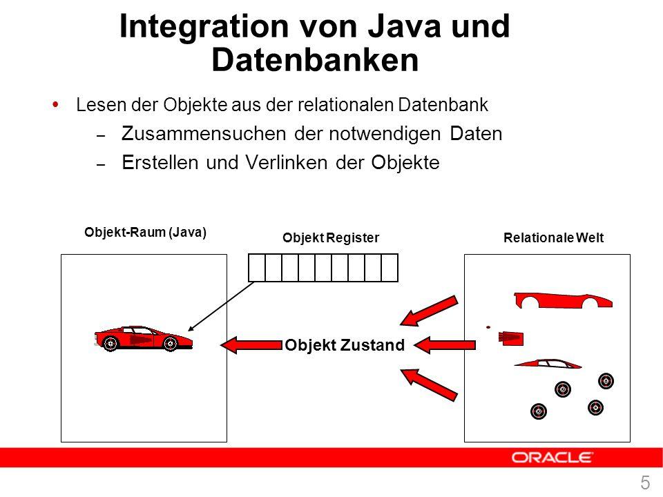 4 Objekt Relationales Mapping  Schreiben der Objekte in die Relational DB – Objekte müssen in flache Strukturen zerlegt werden – Die flachen Struktur