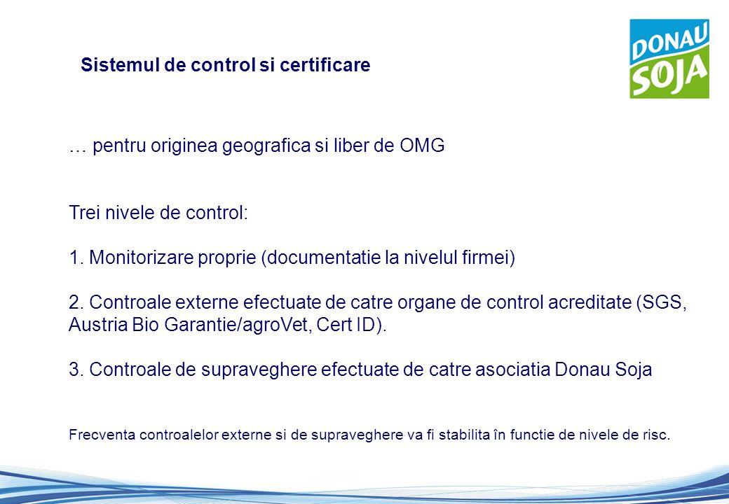 … pentru originea geografica si liber de OMG Trei nivele de control: 1.