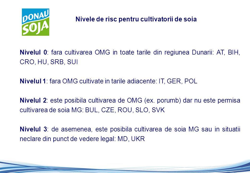 Nivelul 0: fara cultivarea OMG in toate tarile din regiunea Dunarii: AT, BIH, CRO, HU, SRB, SUI Nivelul 1: fara OMG cultivate in tarile adiacente: IT,
