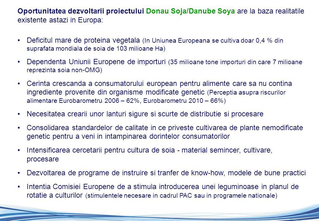 Oportunitatea dezvoltarii proiectului Donau Soja/Danube Soya are la baza realitatile existente astazi in Europa: Deficitul mare de proteina vegetala (In Uniunea Europeana se cultiva doar 0,4 % din suprafata mondiala de soia de 103 milioane Ha) Dependenta Uniunii Europene de importuri (35 milioane tone importuri din care 7 milioane reprezinta soia non-OMG) Cerinta crescanda a consumatorului european pentru alimente care sa nu contina ingrediente provenite din organisme modificate genetic (Perceptia asupra riscurilor alimentare Eurobarometru 2006 – 62%, Eurobarometru 2010 – 66%) Necesitatea crearii unor lanturi sigure si scurte de distributie si procesare Consolidarea standardelor de calitate in ce priveste cultivarea de plante nemodificate genetic pentru a veni in intampinarea dorintelor consumatorilor Intensificarea cercetarii pentru cultura de soia - material semincer, cultivare, procesare Dezvoltarea de programe de instruire si tranfer de know-how, modele de bune practici Intentia Comisiei Europene de a stimula introducerea unei leguminoase in planul de rotatie a culturilor (stimulentele necesare in cadrul PAC sau in programele nationale)