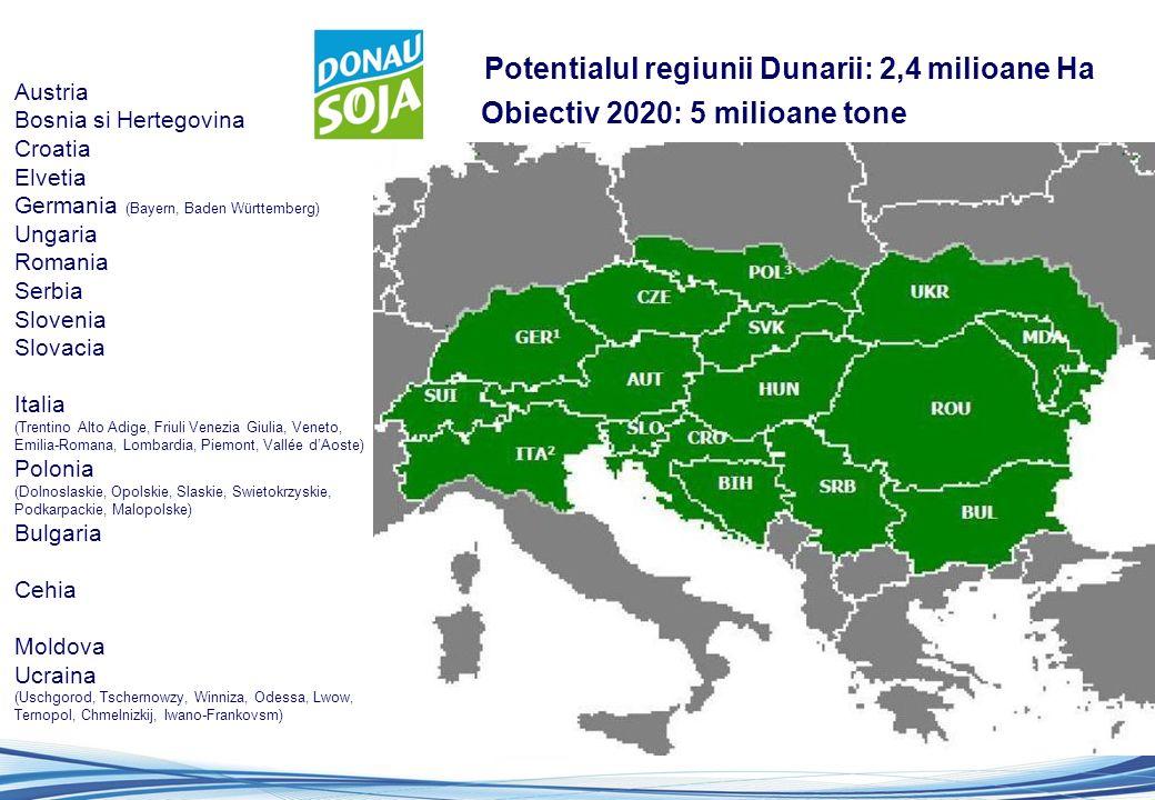 Programul Donau Soja/Danube Soya Peste 70,000 tone de soia certificate Donau Soja in Austria, Ungaria, Croatia, Slovacia, Serbia, Bosnia-Hertegovina si Romania Productia de oua din Austria va fi certificata Donau Soja incepand din luna octombrie 2013 (peste 45,000 tone de soia pentru furajarea gainilor outoare), inclusiv etichetarea oualelor Proiecte de dezvoltare a sistemului de certificare in Germania (Bavaria si Baden- Württemberg) si Elvetia Unitati de procesare soia certificate in Austria, Italia, Ungaria si Bosnia-Hertegovina 2013 2014 200,000 tone de soia certificate Donau Soja