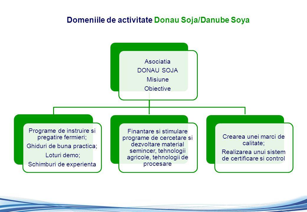 Asociatia Donau Soja va dezvolta parteneriate si programe comune cu asociatiile fermierilor, cu asociatiile profesionale si cu institute de cercetare, va elabora programe de instruire-pregatire si schimburi de experienta pentru fermierii din Romania.