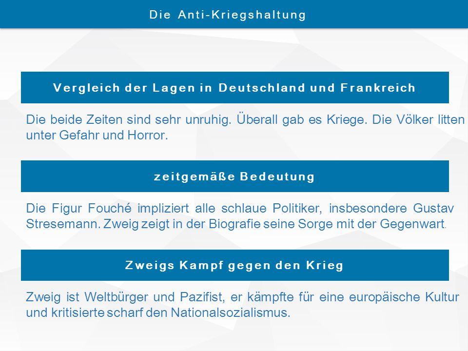Die Anti-Kriegshaltung Vergleich der Lagen in Deutschland und Frankreich Die beide Zeiten sind sehr unruhig.