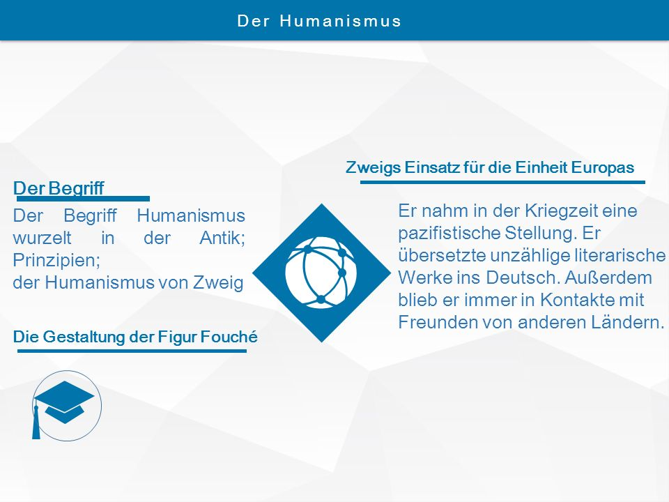 Der Begriff Humanismus wurzelt in der Antik; Prinzipien; der Humanismus von Zweig Der Begriff Die Gestaltung der Figur Fouché Zweigs Einsatz für die E